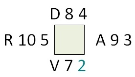 Diagramme 1